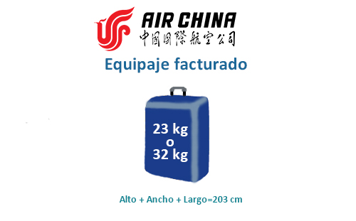 medidas-maletas-equipaje-facturado-air-china
