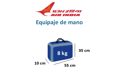 medidas-maletas-equipaje-mano-air-india
