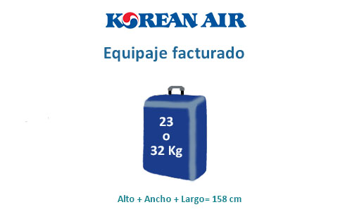 medidas equipaje facturado korean air